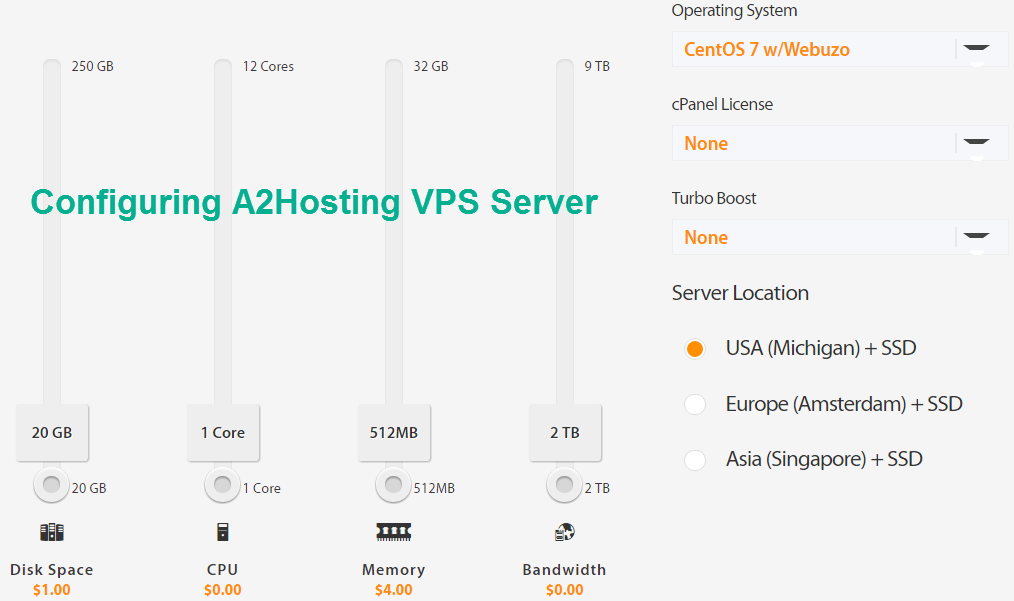 配置A2hosting linux VPS服务器